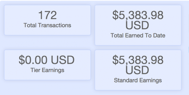 Blackhat SEO earnings so far
