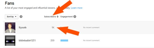 How To Get More Views Comments Likes With This Youtube Hack