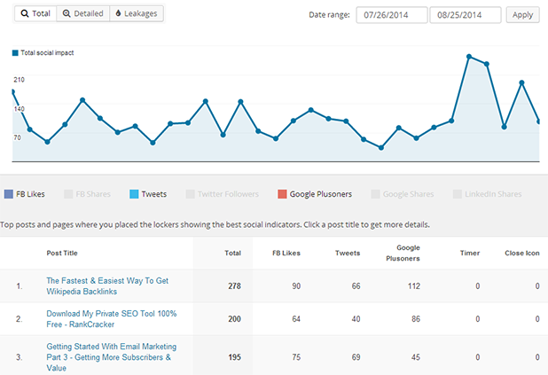 social locker plugin usage stats