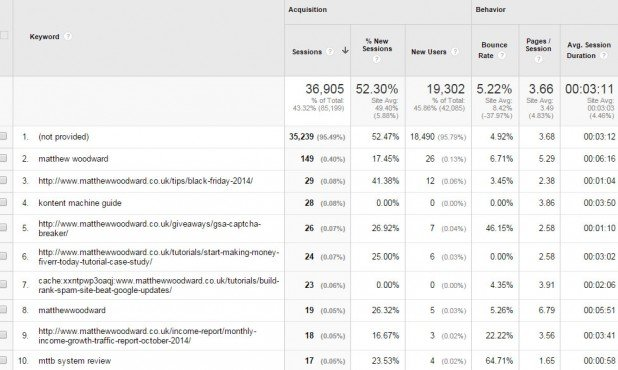 inc-analyticssearch