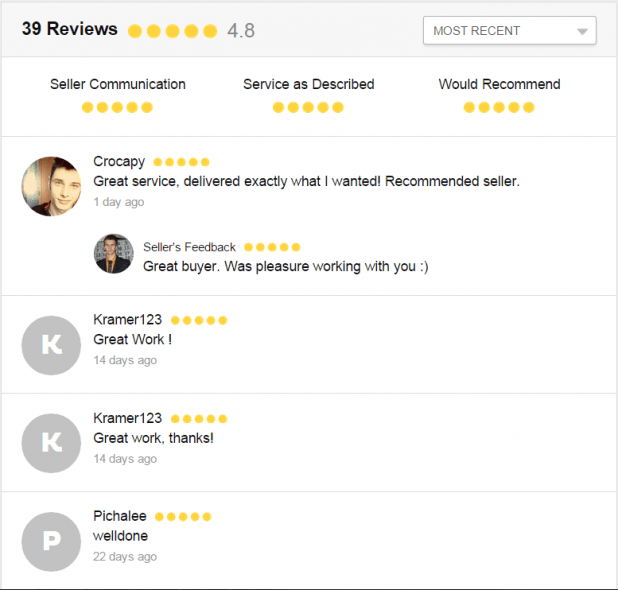 Getting Fiverr reviews