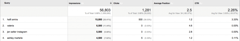 matthew google analytics seo dashboard