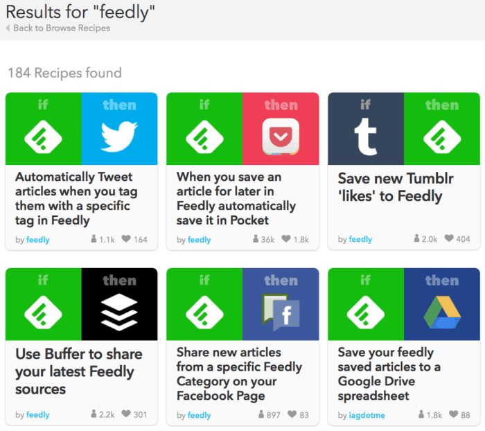 feedly ifttt integrations