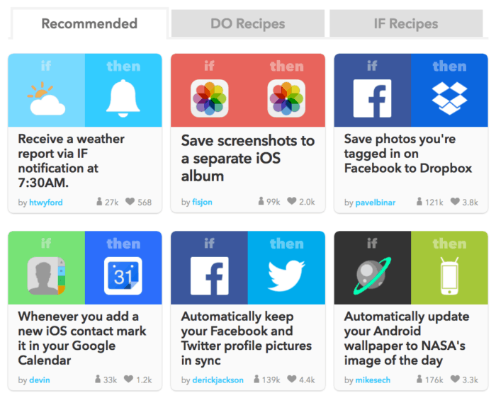 ifttt recipies homepage