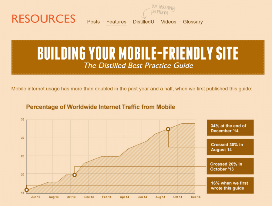 distilled mobile seo