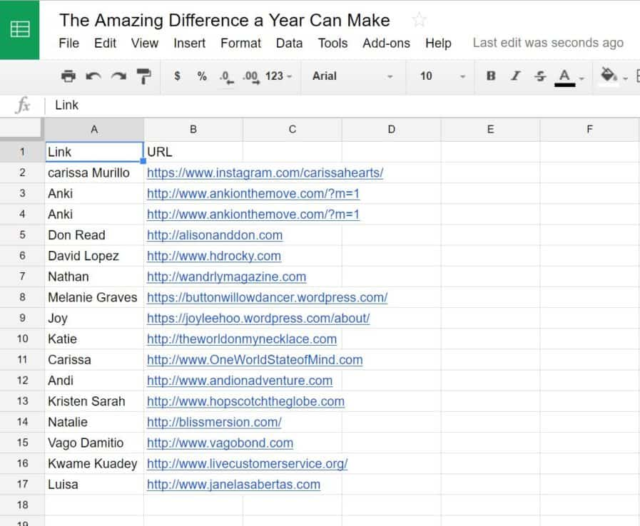 The Best Free SEO Tools To Super Charge Your Search Rankings [2019]