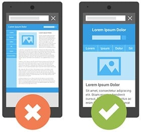 the best wordpress themes are mobile responsive