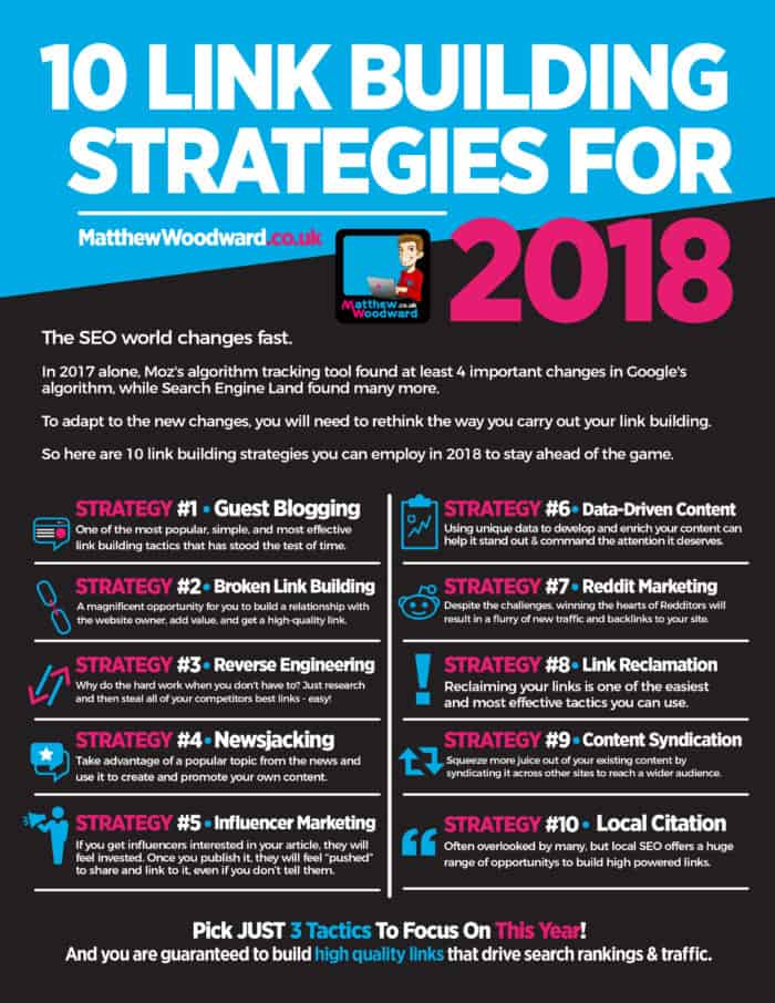 10 link building strategies for 2018 infographic
