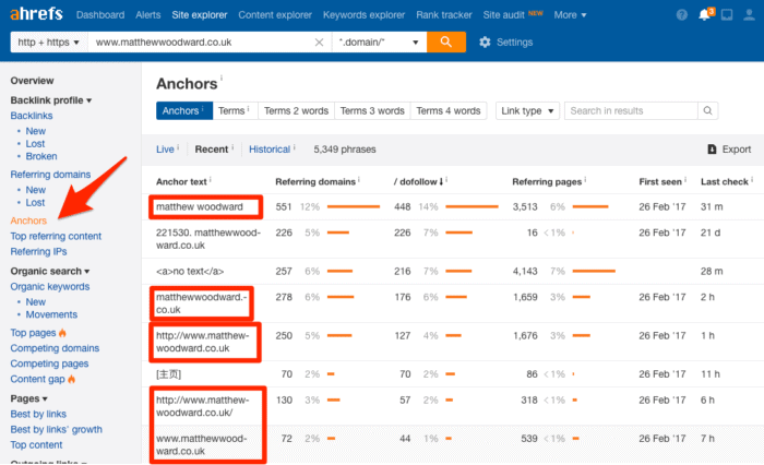 Ahrefs Review - 25 Ways To Increase YOUR Search Traffic