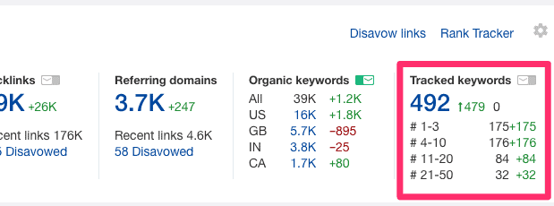 tracked keywords ahrefs