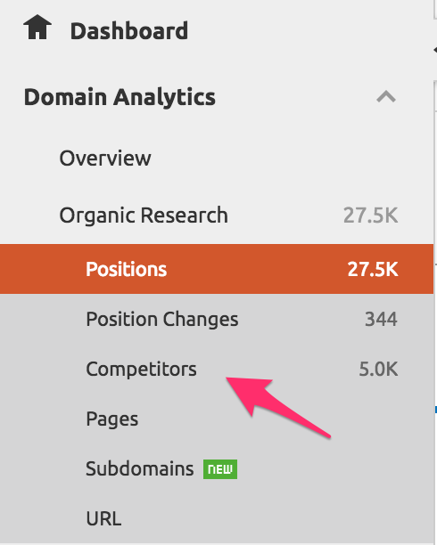 SEMRush competitor analysis
