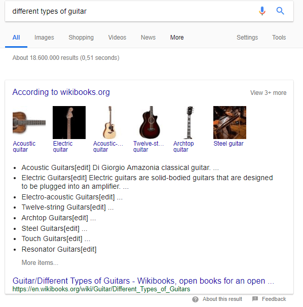 google guitar vector