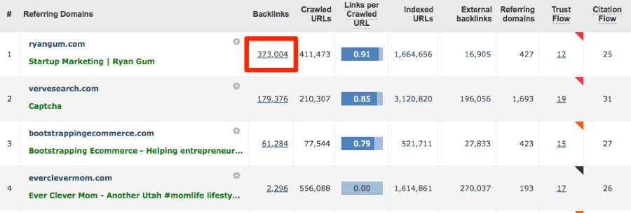 majestic referring domains backlinks crazy