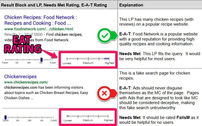 chicken recipes eat rating example