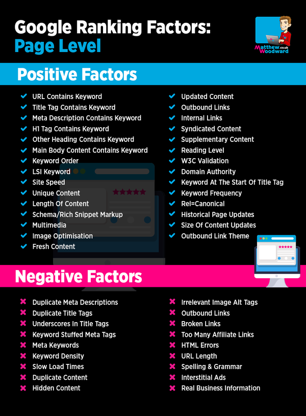 page level google ranking factors