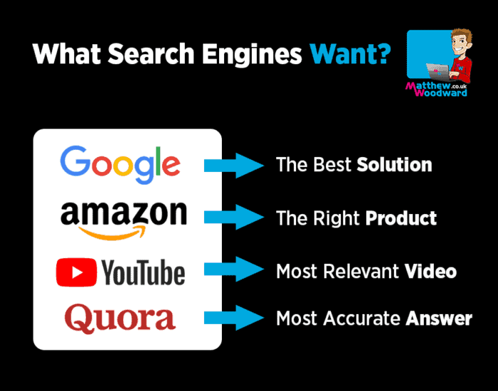 what search engines want