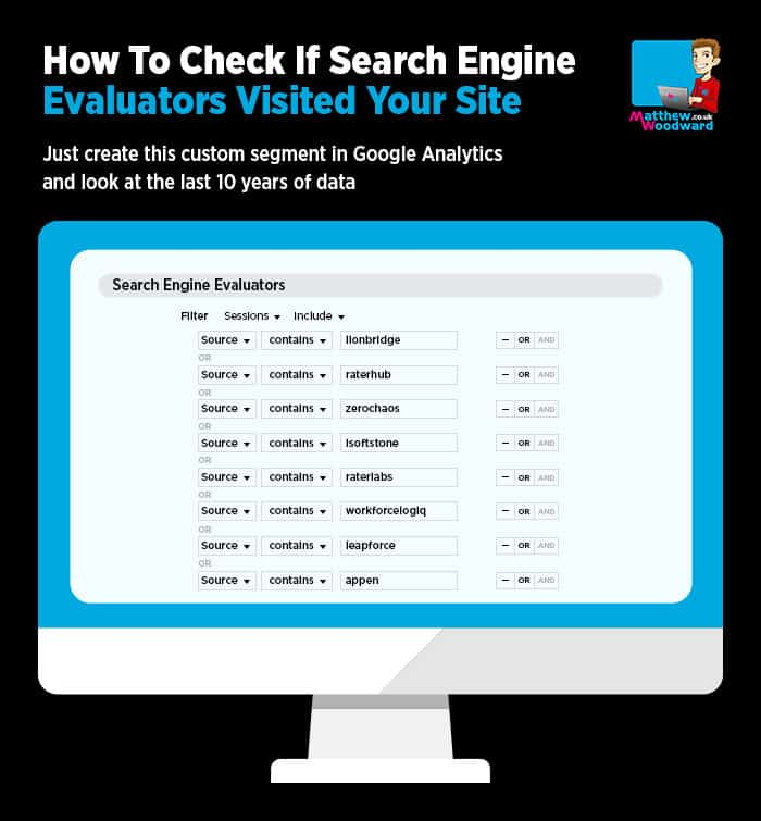 How to check if search engine evaluators visited your site with Google Analytics