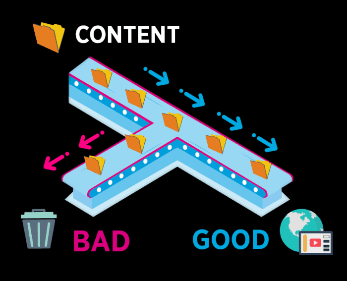 good content vs bad content