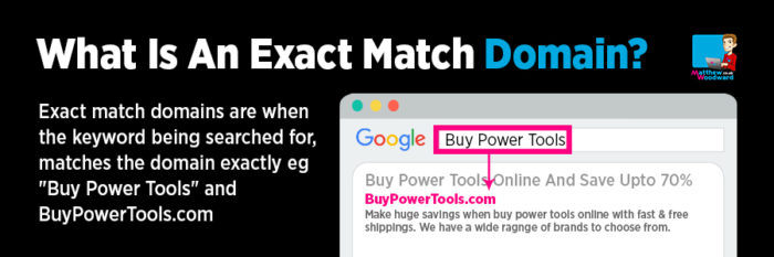 What Is An Exact Match Domain?