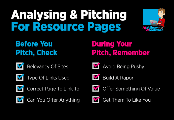 resource page link building cheat sheet