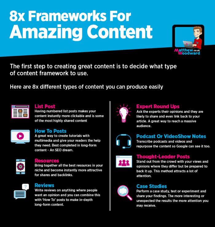 framework for amazing content