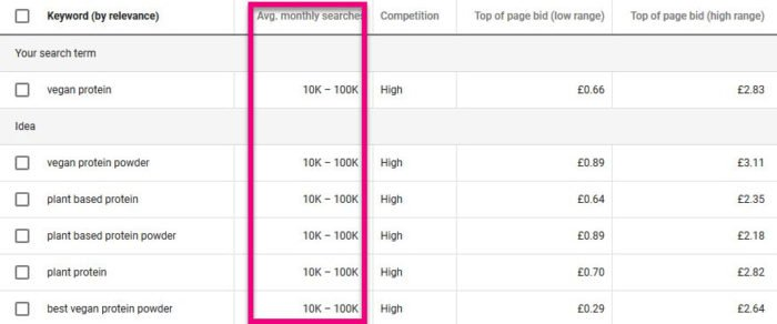 Free Keyword Research Tools: How To Use Them The RIGHT Way