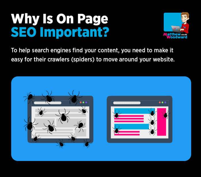 why is on page seo important
