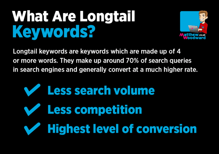 what are longtail keywords