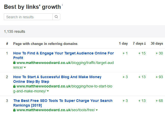 links by growth