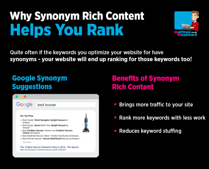 synonym rich content