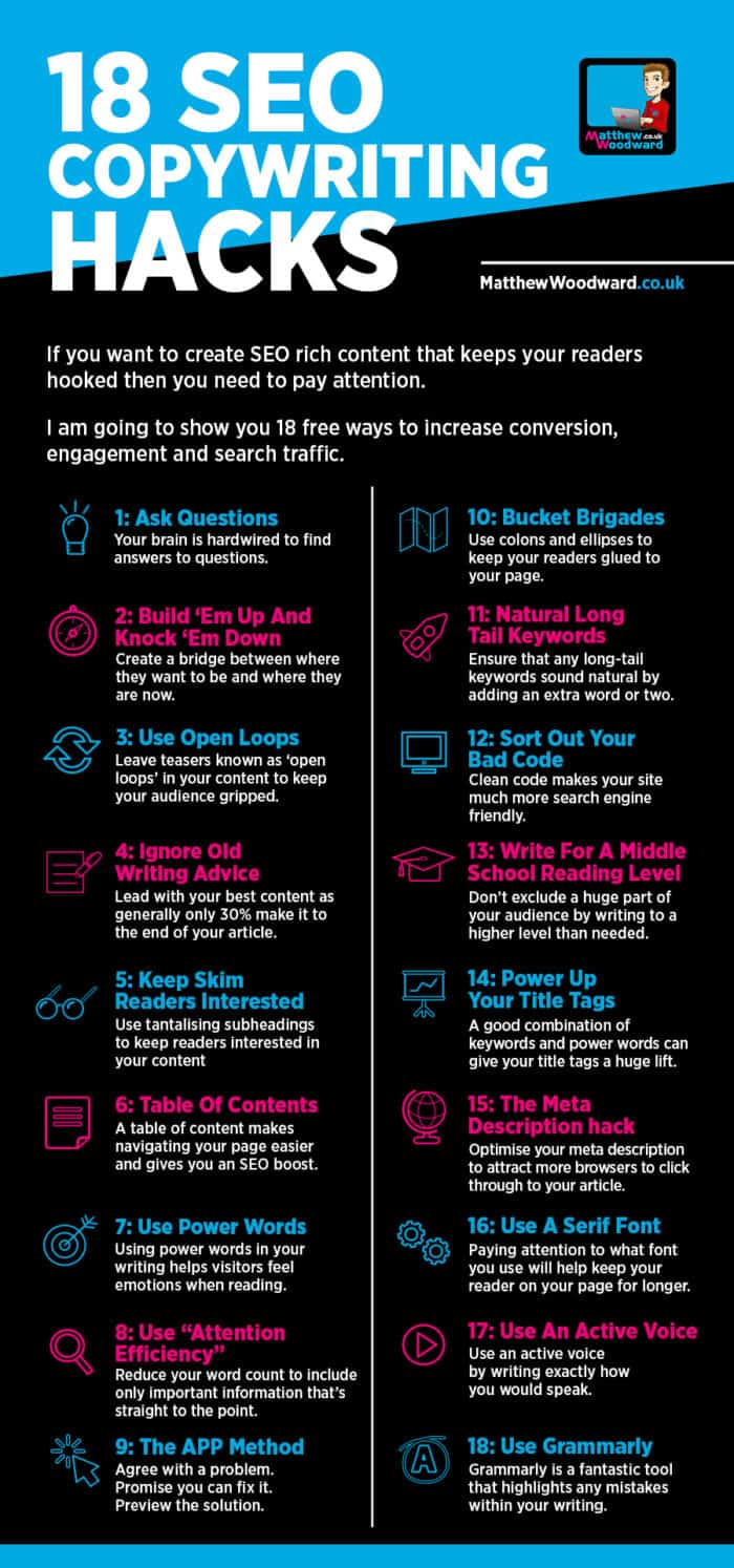 SEO copywriting infographic