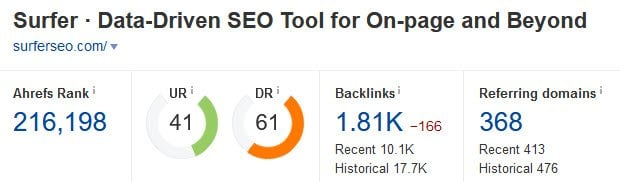 surfer seo testimonial link stats