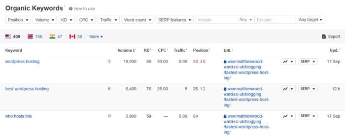 page level keyword report