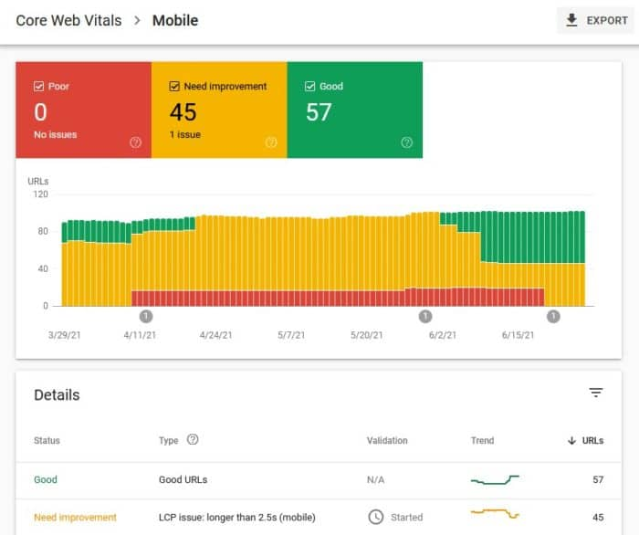 details of problems with core web vitals in google search console