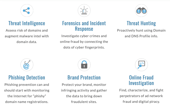 domain tools cyber security features